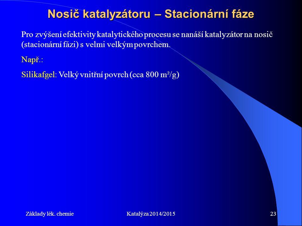 Nosič katalyzátoru – Stacionární fáze