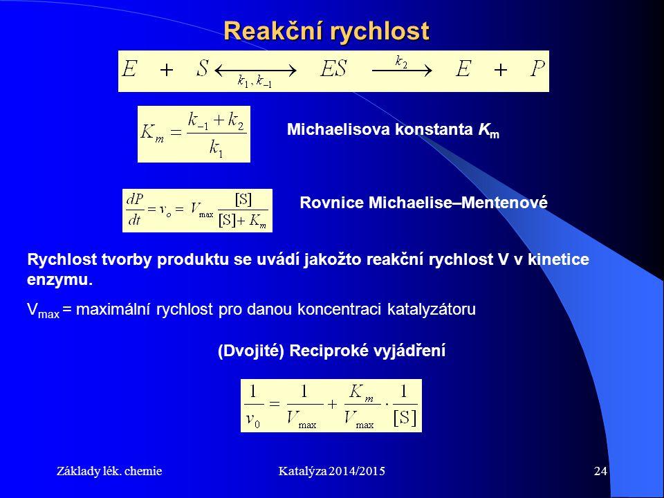 Reakční rychlost Michaelisova konstanta Km