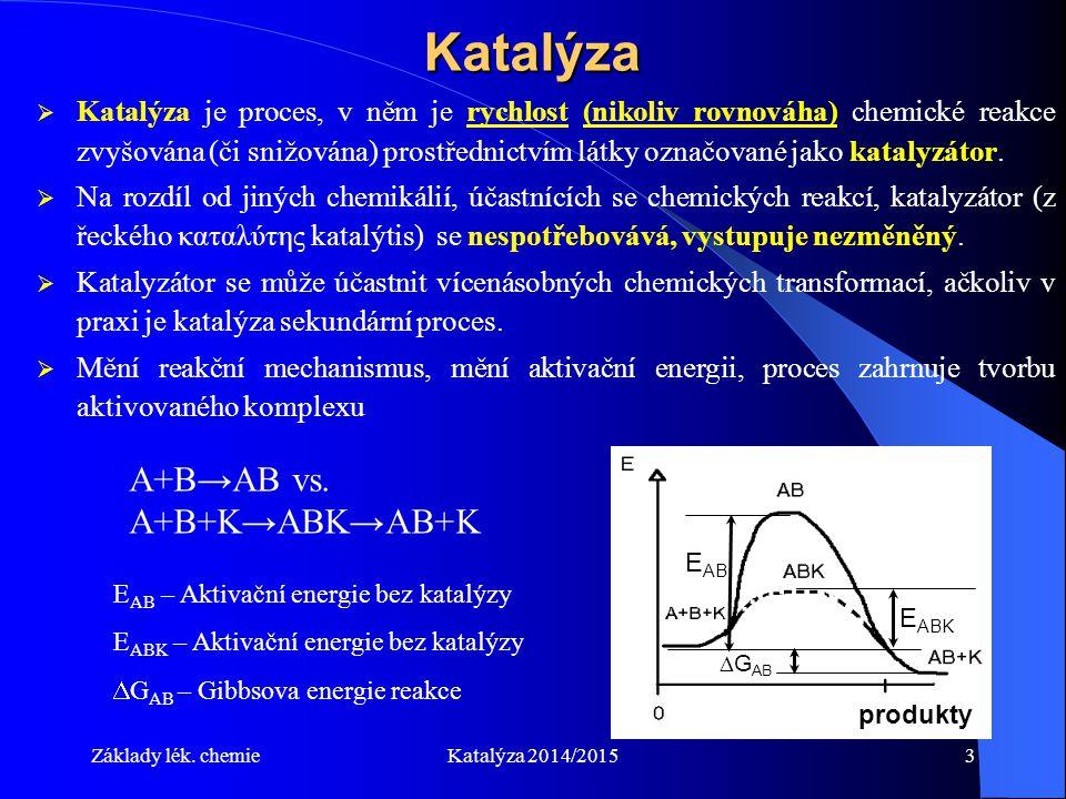 Katalýza A+B→AB vs. A+B+K→ABK→AB+K