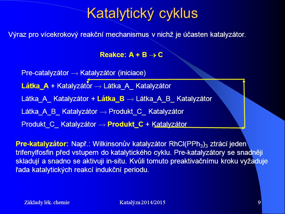 Katalytický cyklus Výraz pro vícekrokový reakční mechanismus v nichž je účasten katalyzátor. Reakce: A + B  C.