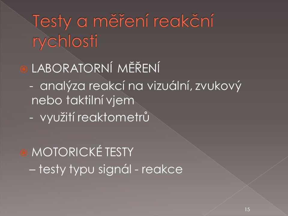 Testy a měření reakční rychlosti