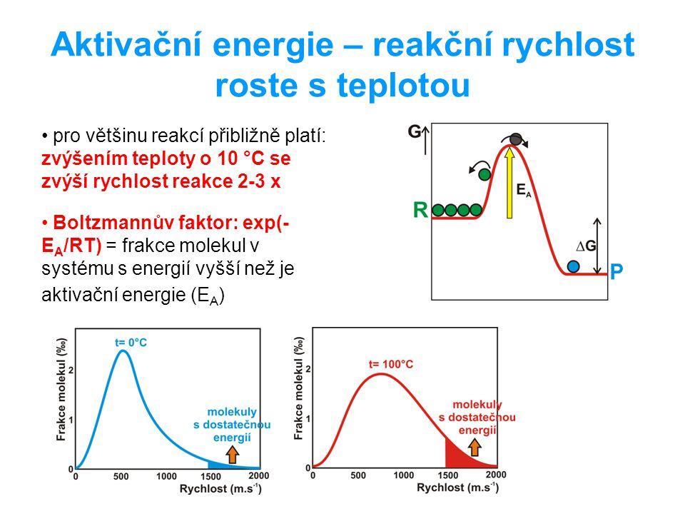 Aktivační energie – reakční rychlost roste s teplotou