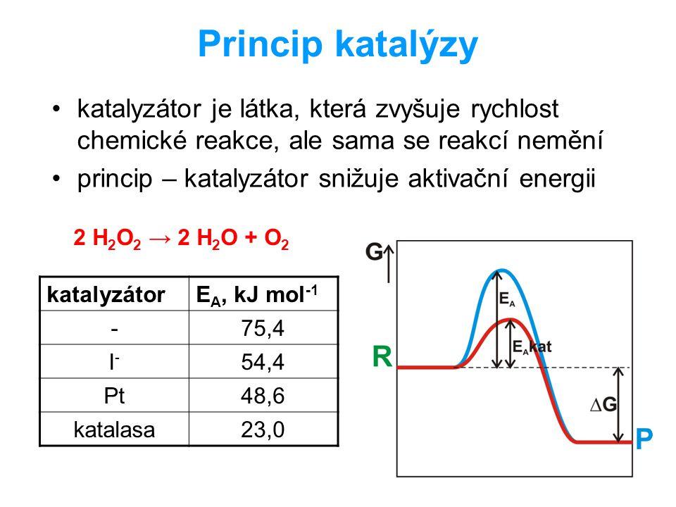 Princip katalýzy katalyzátor je látka, která zvyšuje rychlost chemické reakce, ale sama se reakcí nemění.