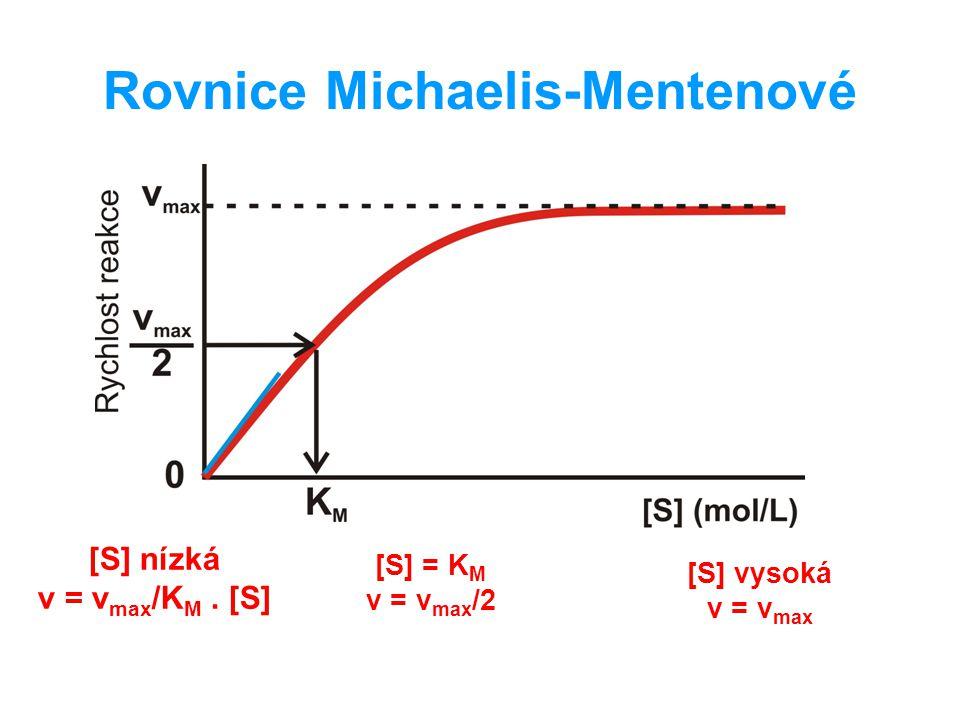 Rovnice Michaelis-Mentenové