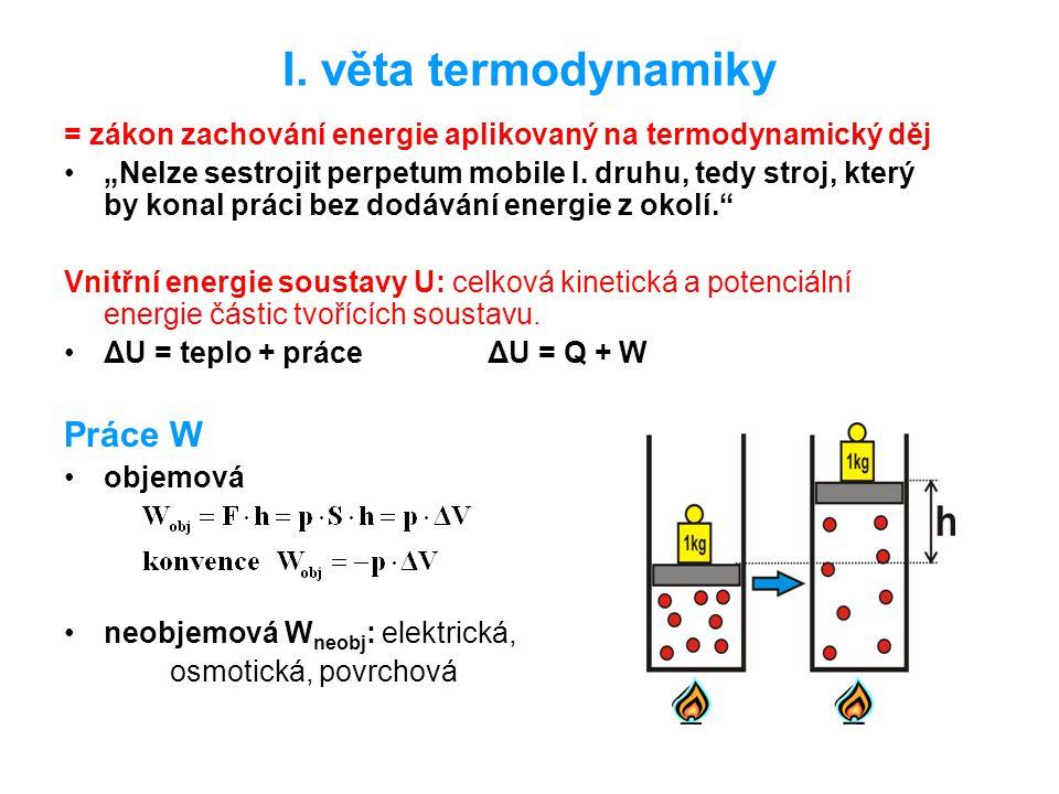 I. věta termodynamiky Práce W