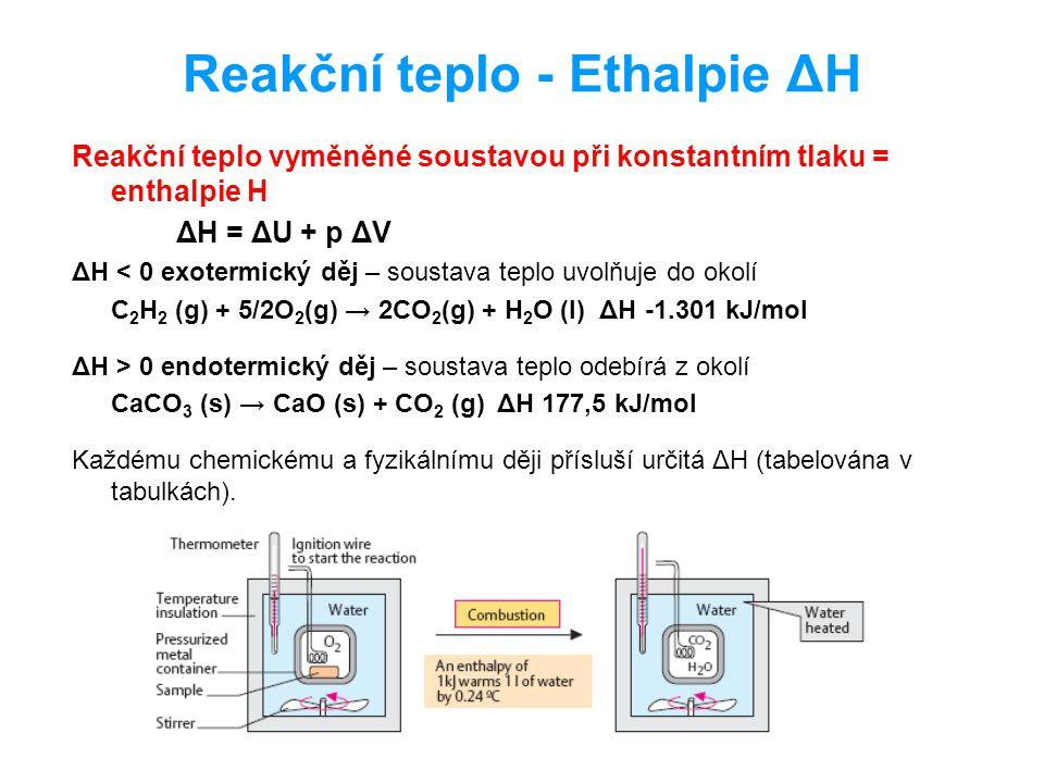 Reakční teplo - Ethalpie ΔH