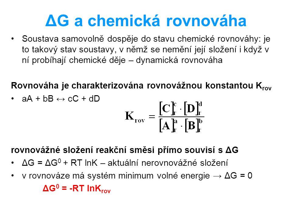 ΔG a chemická rovnováha