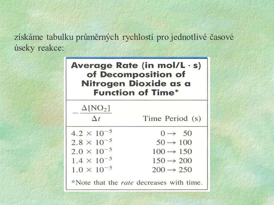 získáme tabulku průměrných rychlostí pro jednotlivé časové