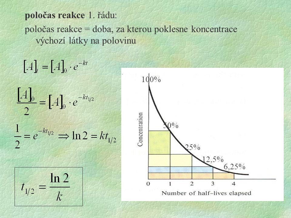poločas reakce 1. řádu: poločas reakce = doba, za kterou poklesne koncentrace výchozí látky na polovinu