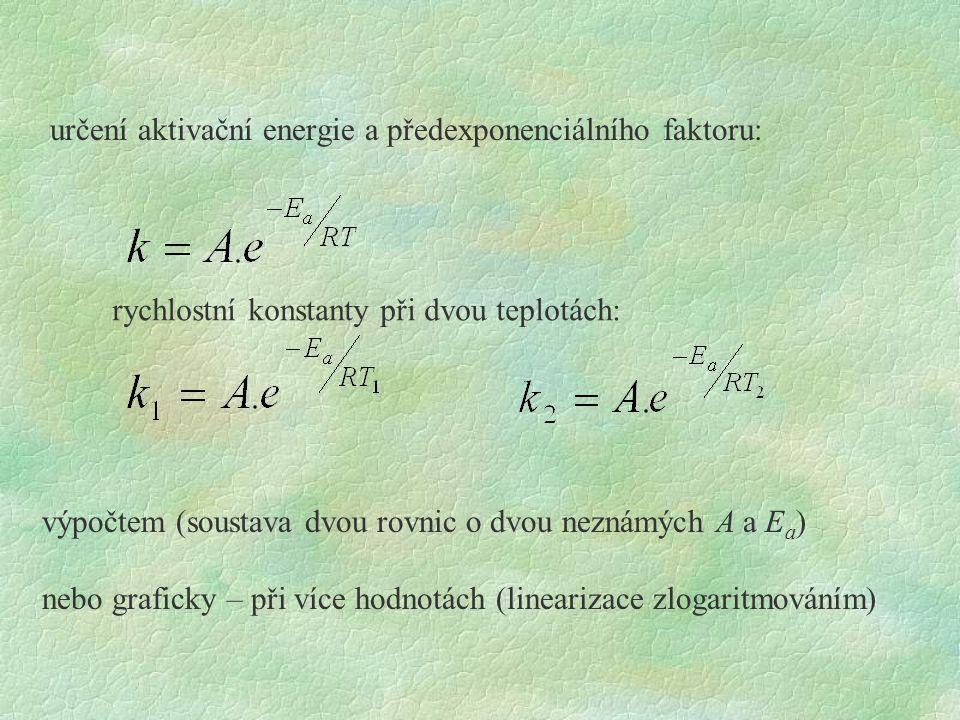 určení aktivační energie a předexponenciálního faktoru: