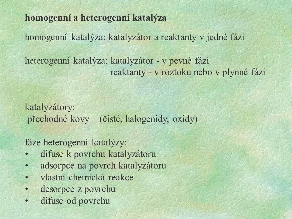 homogenní a heterogenní katalýza