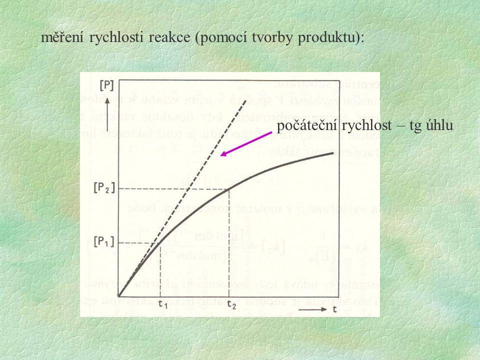 měření rychlosti reakce (pomocí tvorby produktu):