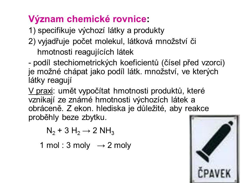 Význam chemické rovnice: