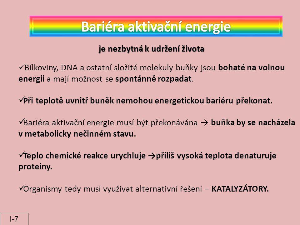 Bariéra aktivační energie