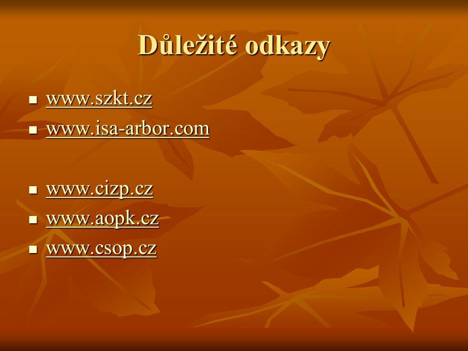 Důležité odkazy www.szkt.cz www.isa-arbor.com www.cizp.cz www.aopk.cz