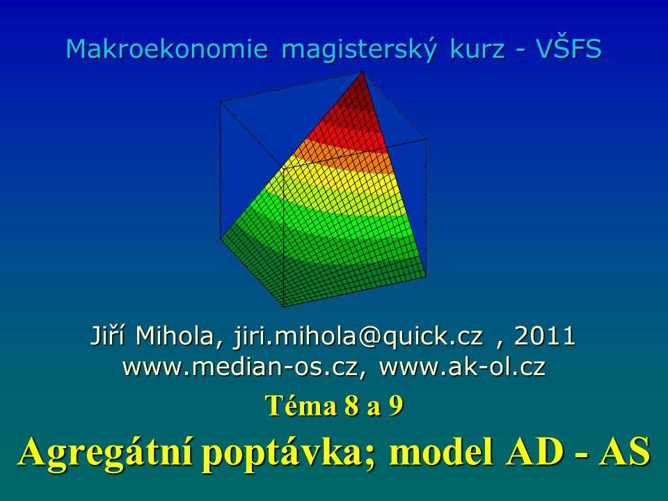 Agregátní poptávka; model AD - AS