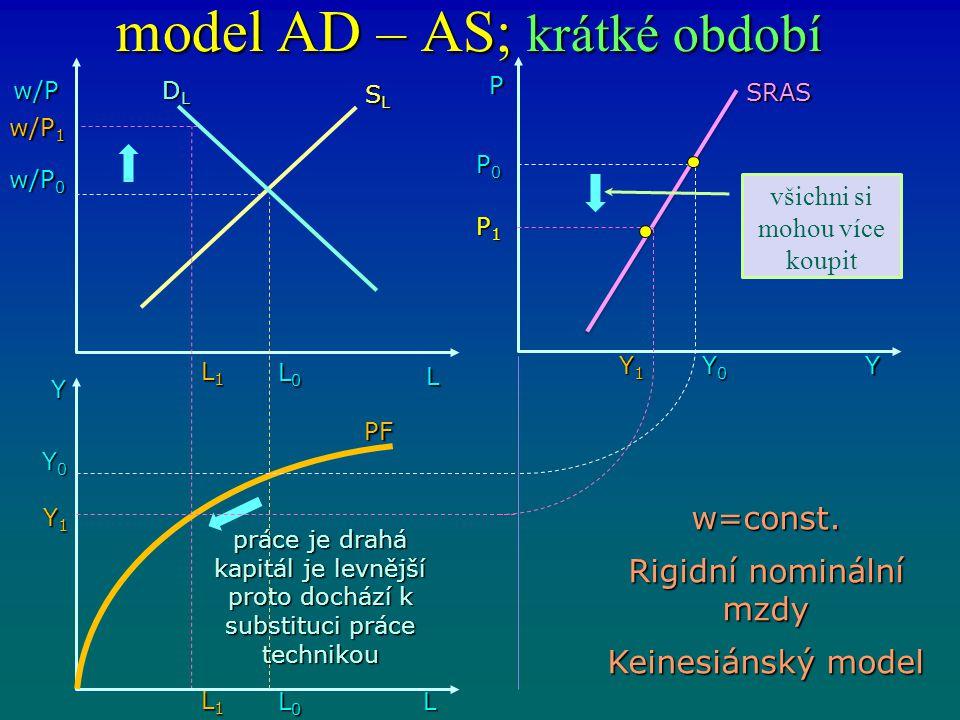 model AD – AS; krátké období