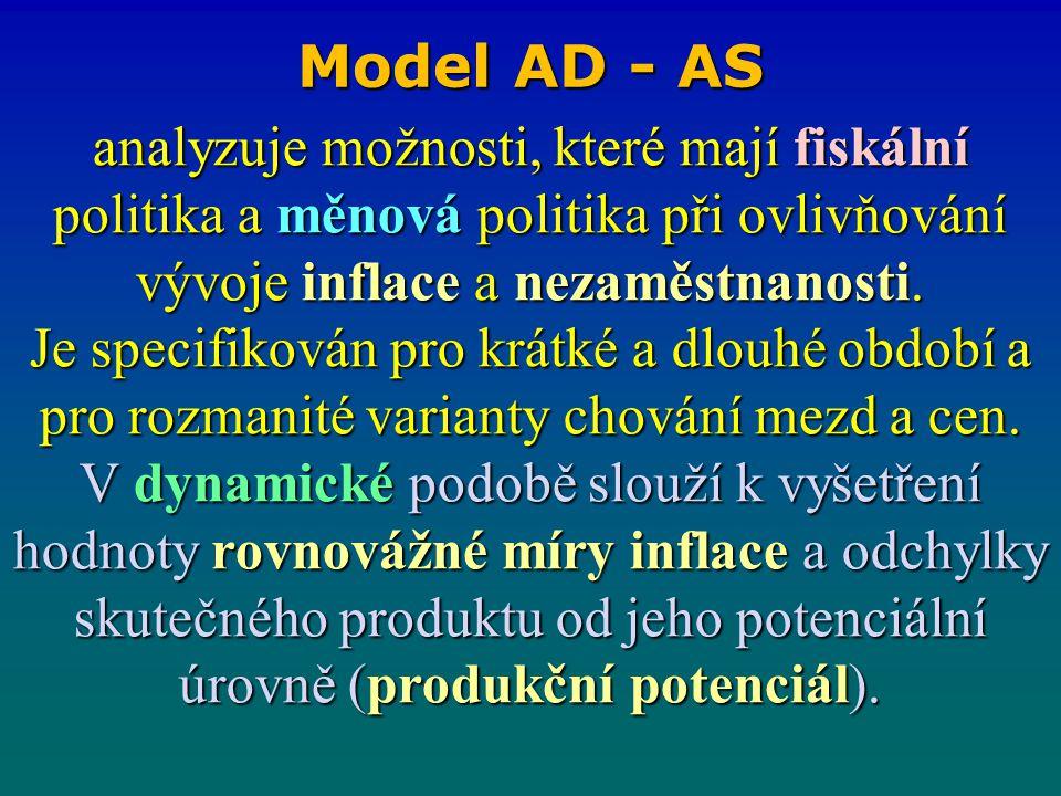 Model AD - AS analyzuje možnosti, které mají fiskální politika a měnová politika při ovlivňování vývoje inflace a nezaměstnanosti.