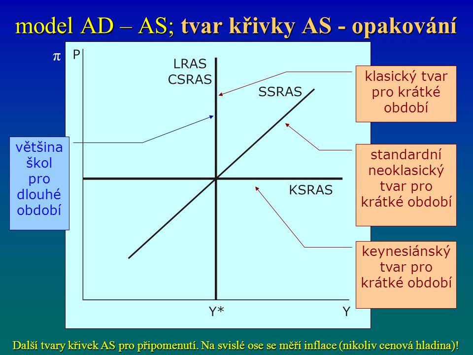model AD – AS; tvar křivky AS - opakování