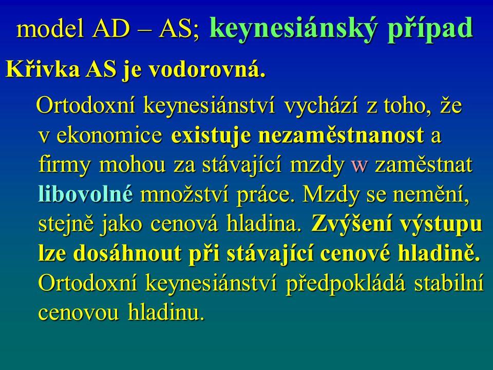 model AD – AS; keynesiánský případ