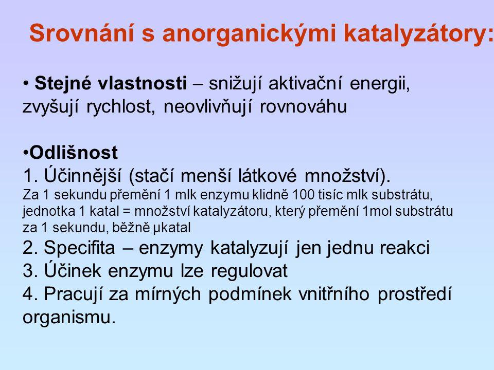 Srovnání s anorganickými katalyzátory: