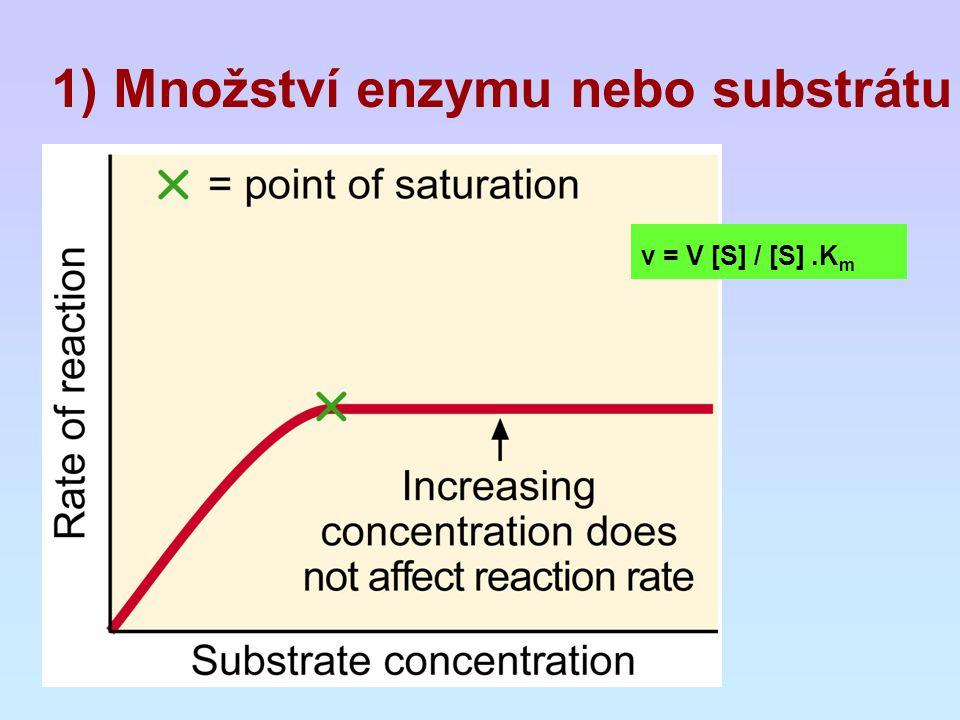 1) Množství enzymu nebo substrátu