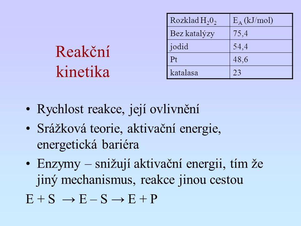 Reakční kinetika Rychlost reakce, její ovlivnění