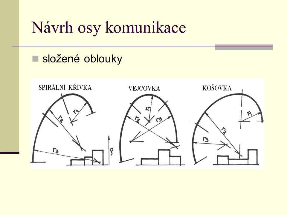 Návrh osy komunikace složené oblouky