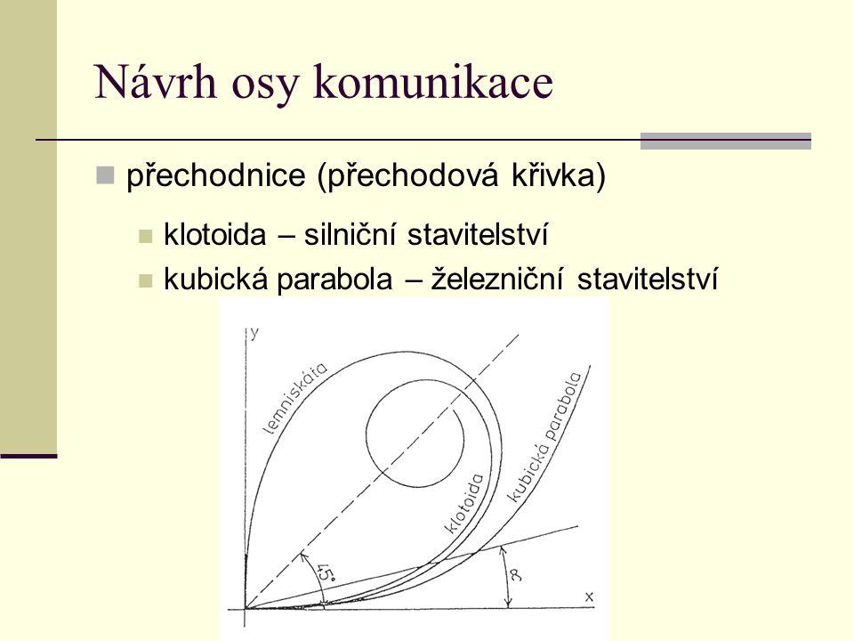 Návrh osy komunikace přechodnice (přechodová křivka)