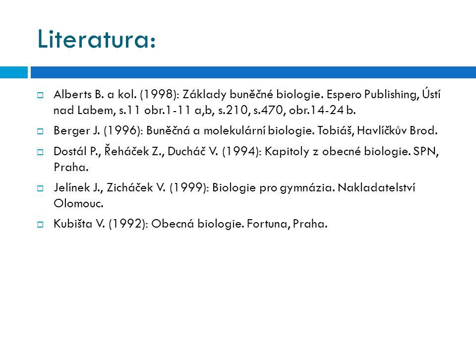 Literatura: Alberts B. a kol. (1998): Základy buněčné biologie. Espero Publishing, Ústí nad Labem, s.11 obr.1-11 a,b, s.210, s.470, obr.14-24 b.