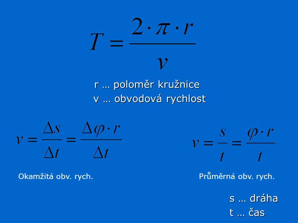 r … poloměr kružnice v … obvodová rychlost s … dráha t … čas