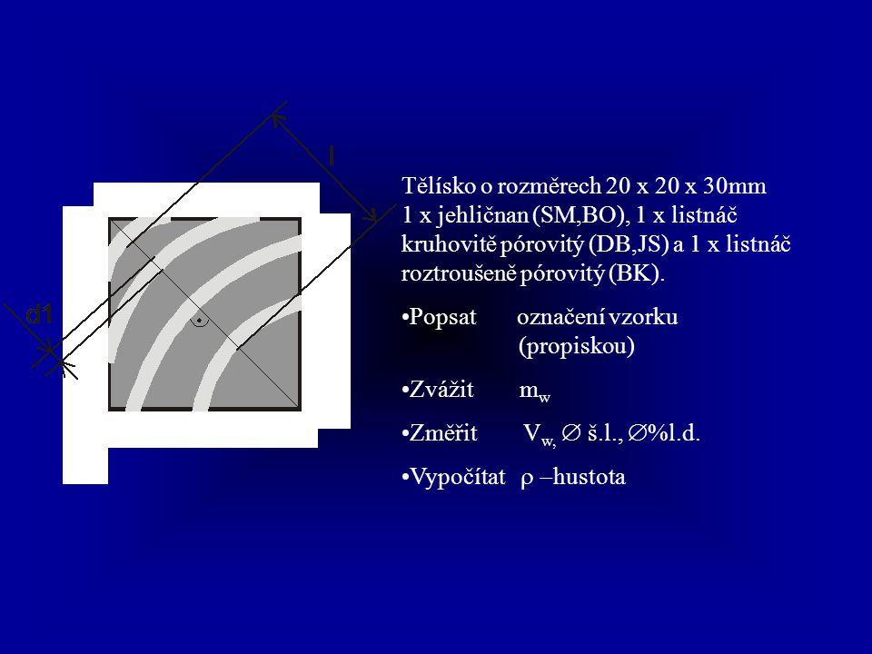 Tělísko o rozměrech 20 x 20 x 30mm 1 x jehličnan (SM,BO), 1 x listnáč kruhovitě pórovitý (DB,JS) a 1 x listnáč roztroušeně pórovitý (BK).