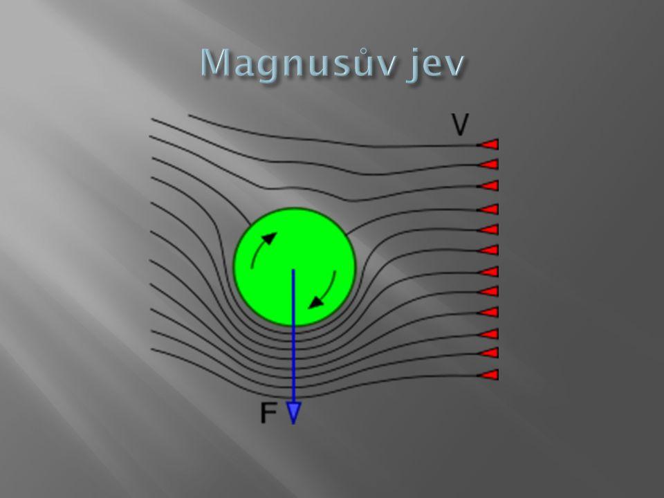 Magnusův jev