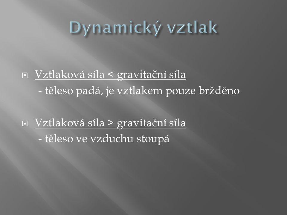 Dynamický vztlak Vztlaková síla < gravitační síla