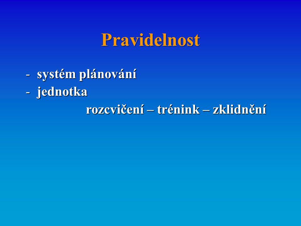 Pravidelnost systém plánování jednotka