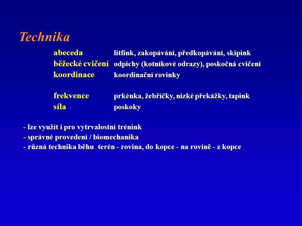Technika abeceda litfink, zakopávání, předkopávání, skipink