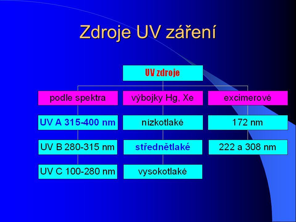 Zdroje UV záření