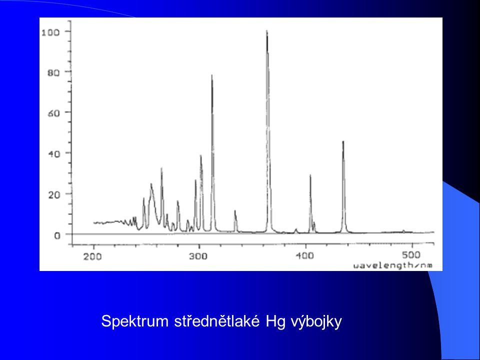Spektrum střednětlaké Hg výbojky