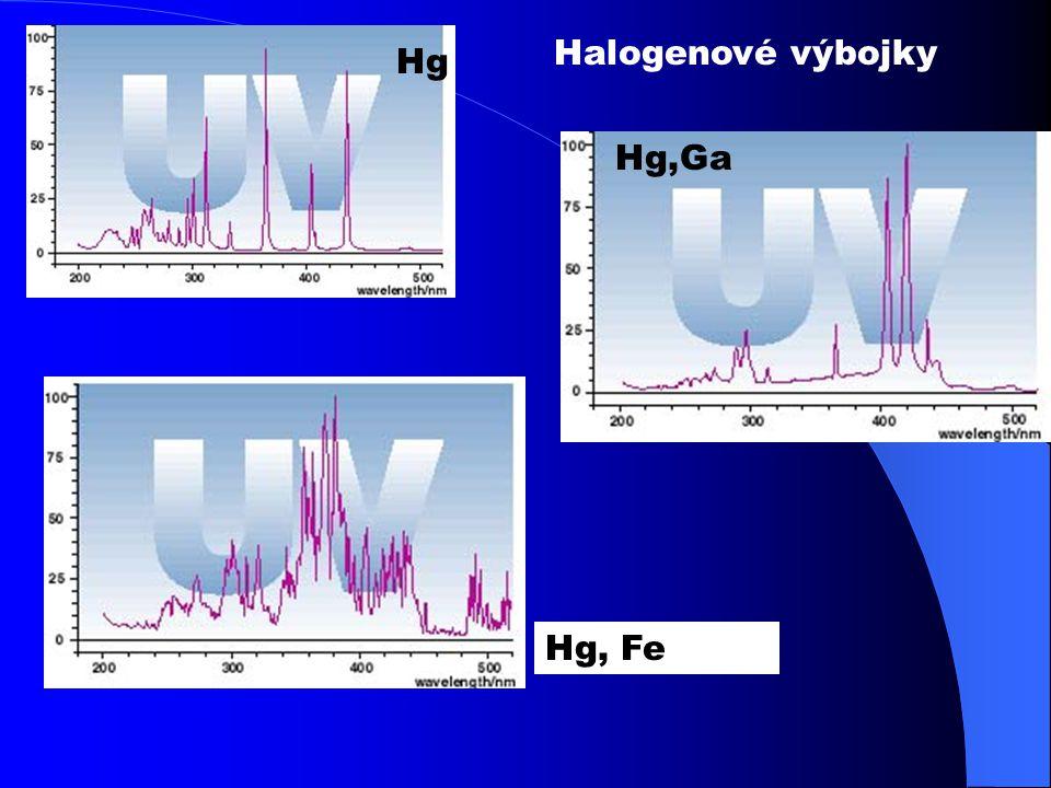 Halogenové výbojky Hg Hg,Ga Hg, Fe