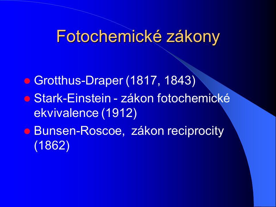 Fotochemické zákony Grotthus-Draper (1817, 1843)