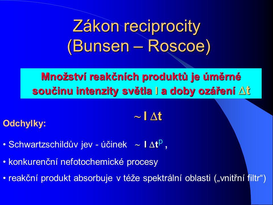 Zákon reciprocity (Bunsen – Roscoe)