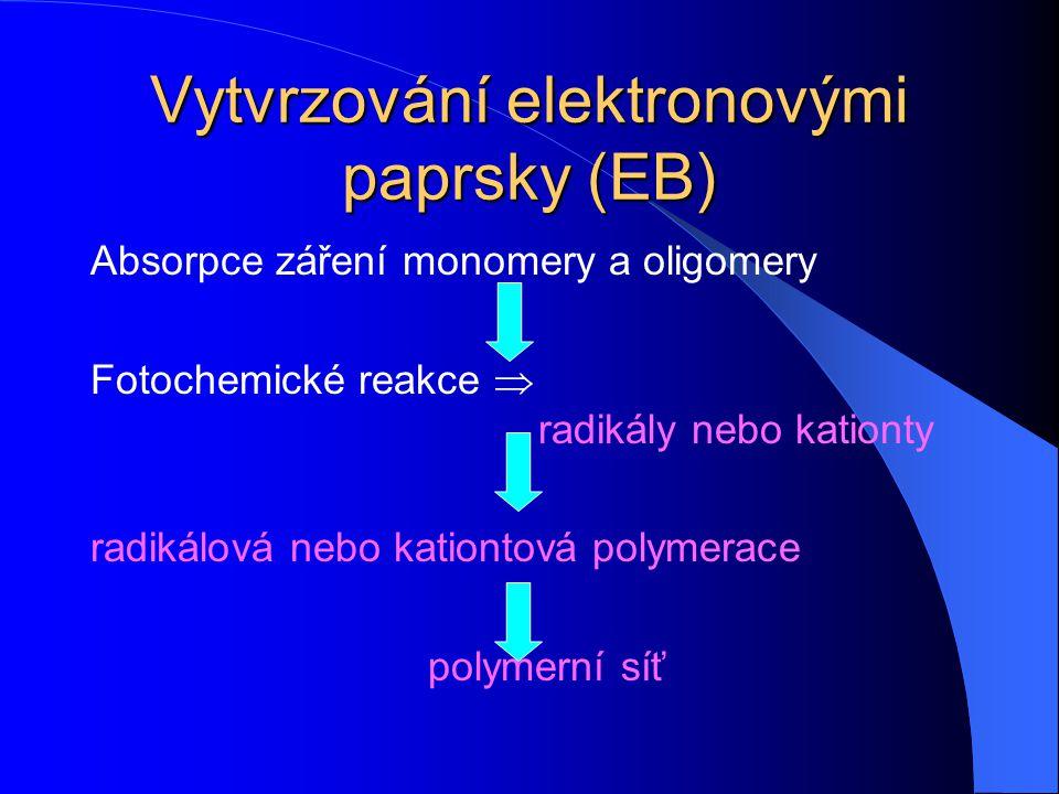 Vytvrzování elektronovými paprsky (EB)