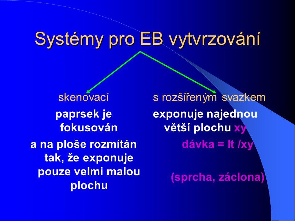 Systémy pro EB vytvrzování