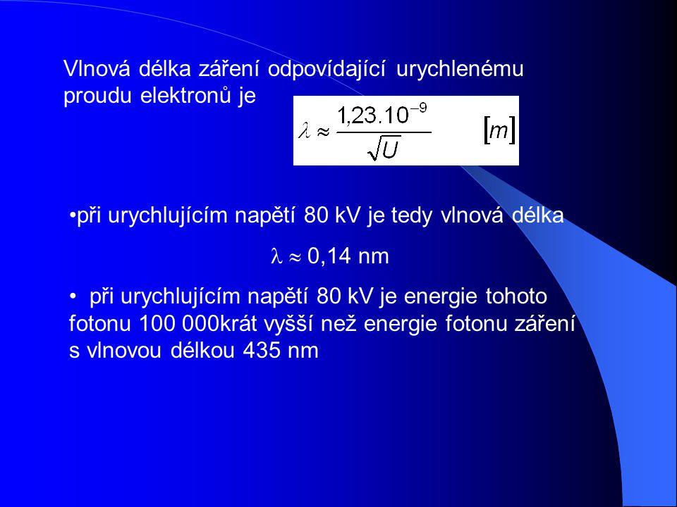 Vlnová délka záření odpovídající urychlenému proudu elektronů je