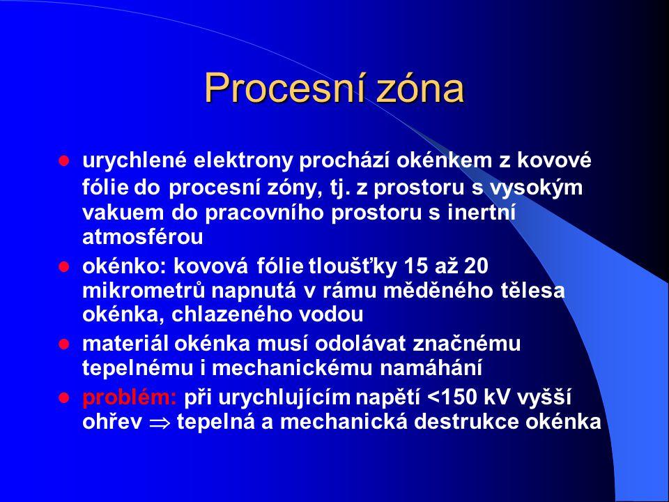 Procesní zóna