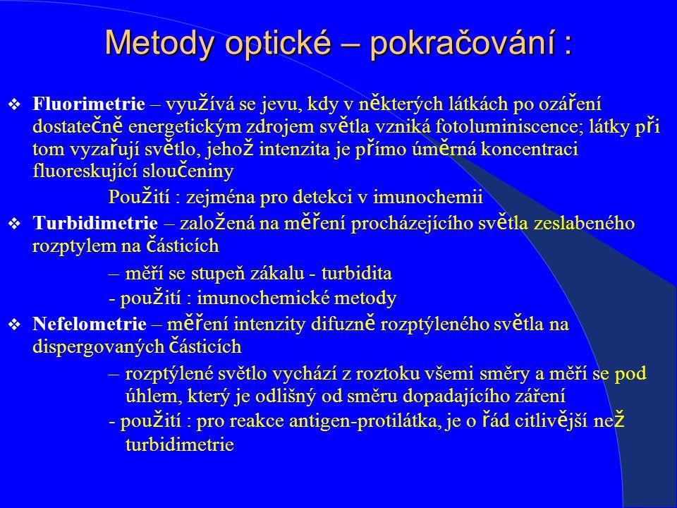 Metody optické – pokračování :