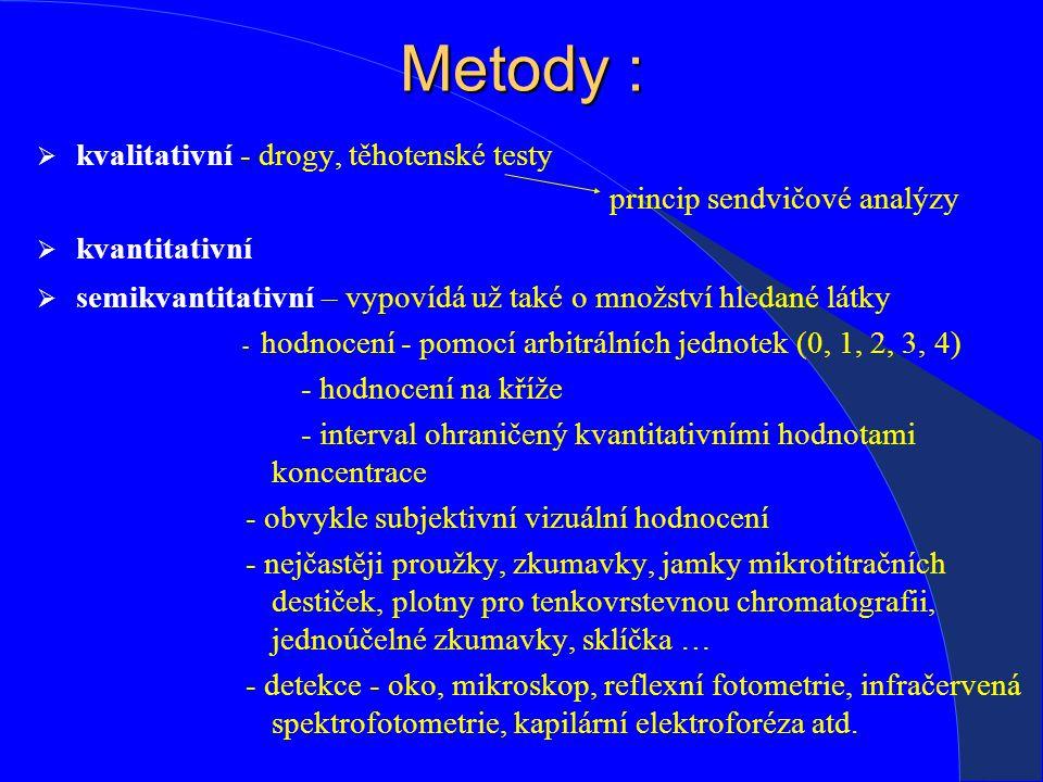 Metody : kvalitativní - drogy, těhotenské testy kvantitativní