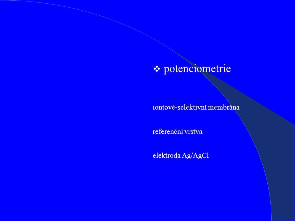 potenciometrie iontově-selektivní membrána referenční vrstva