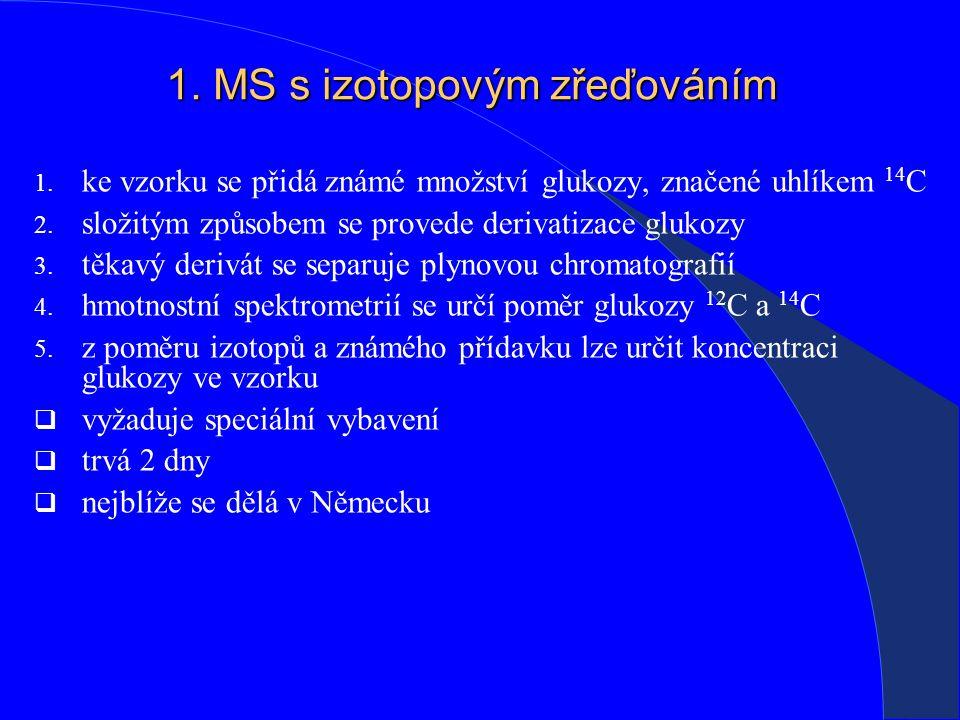 1. MS s izotopovým zřeďováním