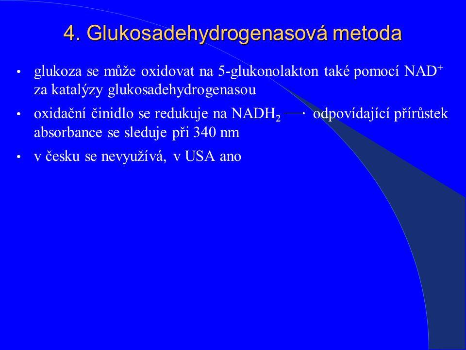 4. Glukosadehydrogenasová metoda